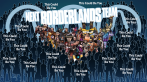 Borderlands 3: Gearbox verstärkt Team.