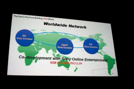 PlayStation Network mit 1,5 Millionen Kunden