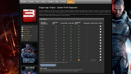 Dragon Age: Origins Profil-Diagnose.